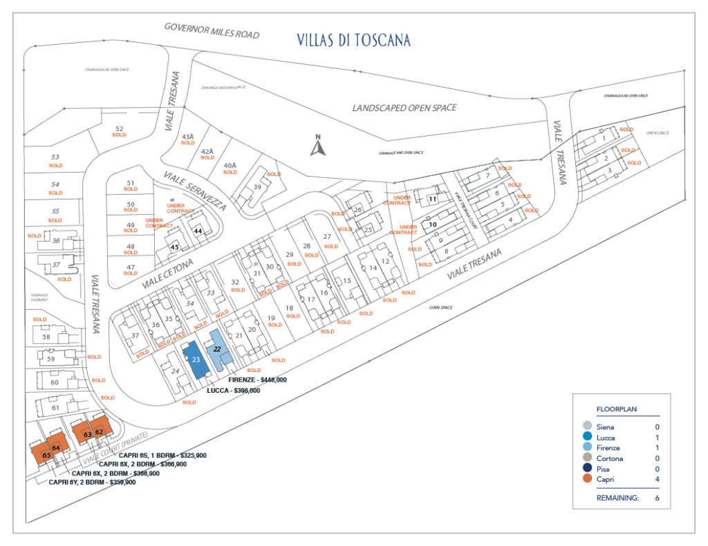 site map of VDT
