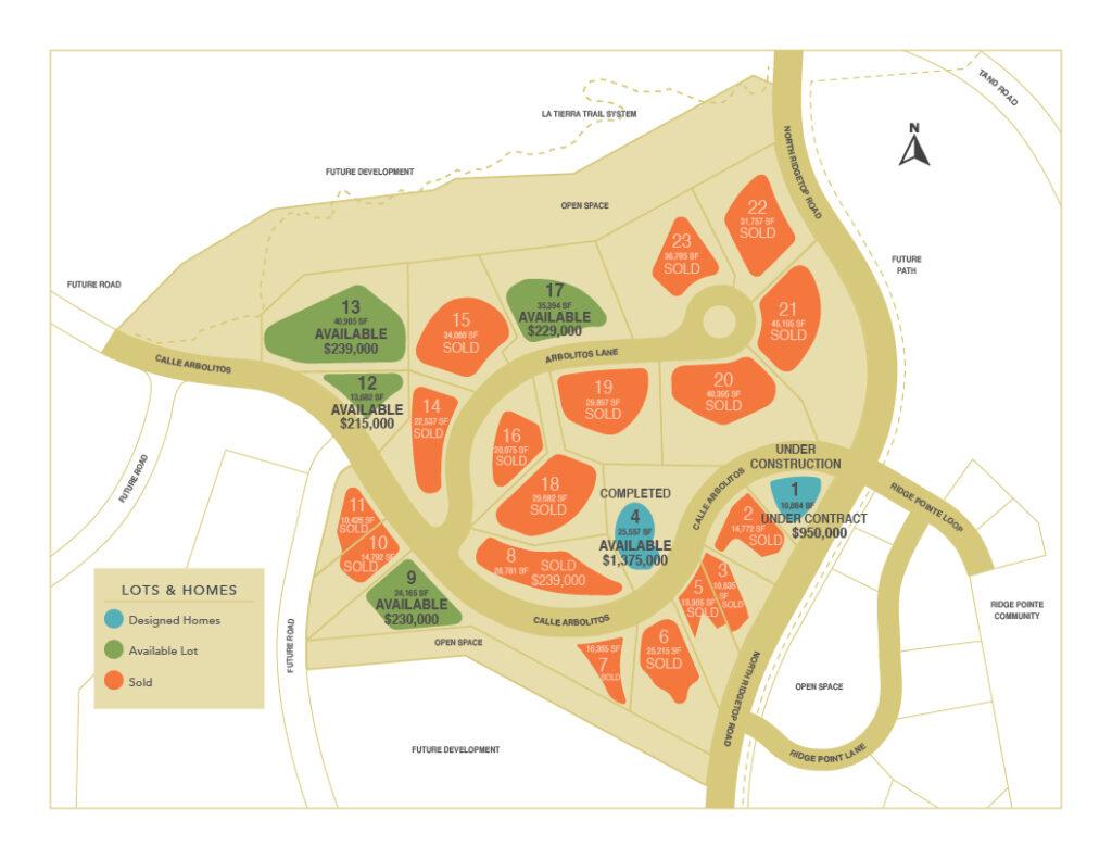 Arbolitos development site map