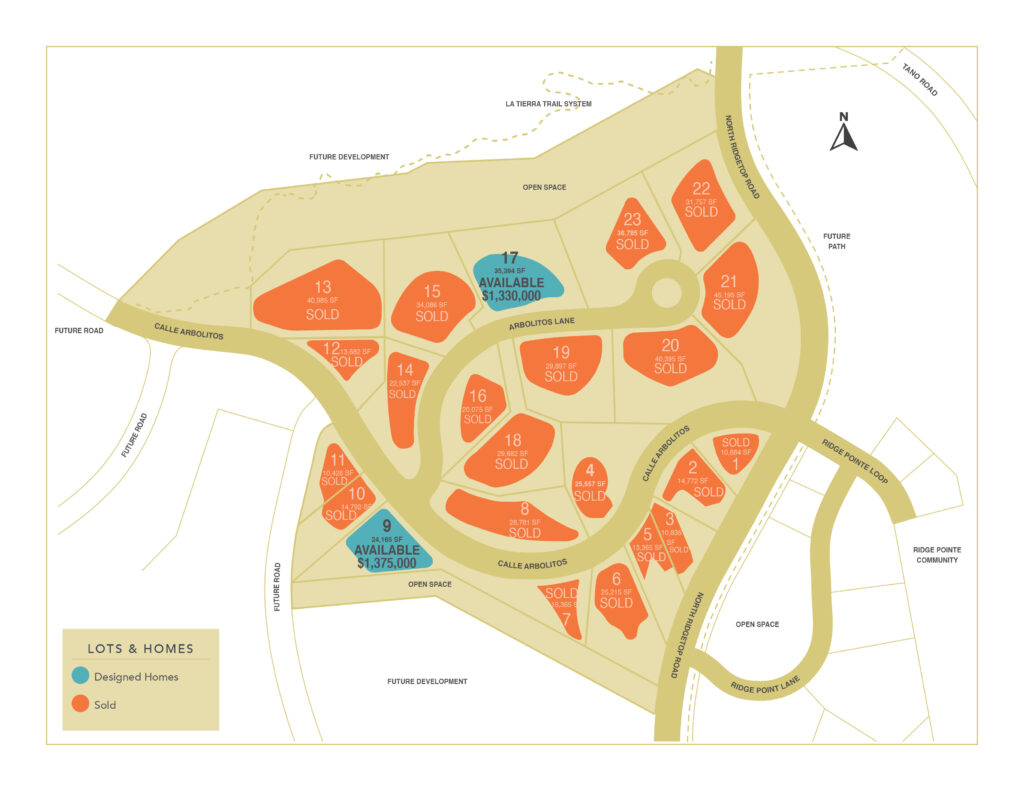 Arbolitos site map